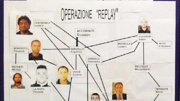operazione replay, Catanzaro, Calabria, Archivio