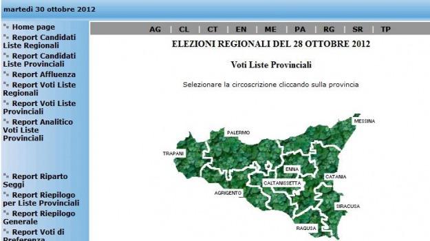 catania, elezioni regionali, risultati, Sicilia, Archivio