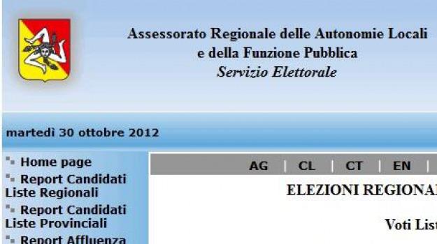 elezioni regionali, ragusa, risultati, Sicilia, Archivio