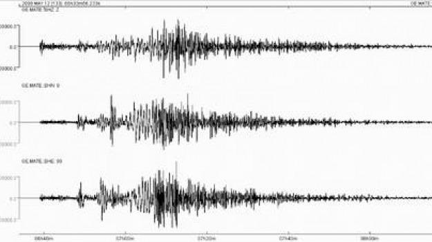 terremoto, Calabria, Archivio