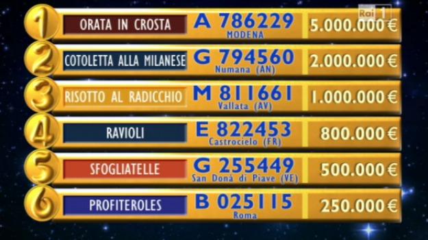 lotteria, Sicilia, Archivio, Cronaca