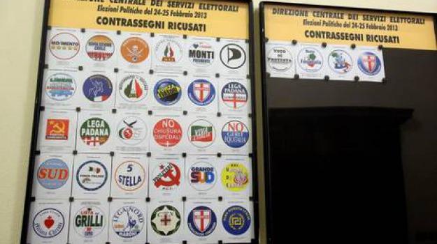 elezioni politche, simboli, Sicilia, Archivio, Cronaca