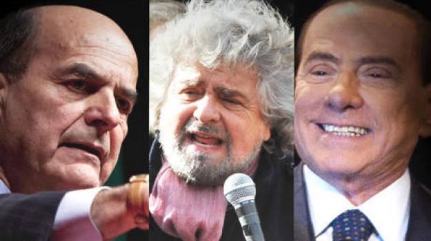 elezioni politiche, Sicilia, Archivio, Cronaca