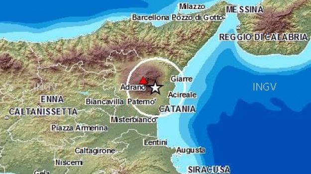 terremoto, Sicilia, Archivio