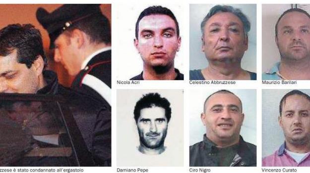 cassano, guerra mafia, Calabria, Archivio