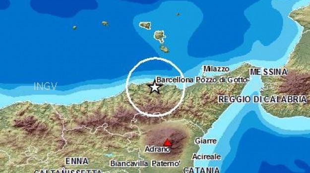 terremoto gioiosa marea e naso, Sicilia, Archivio