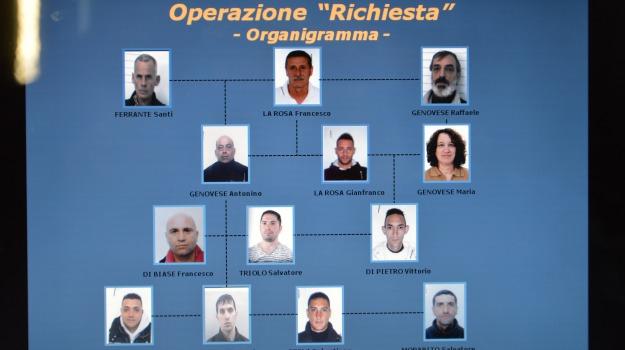 clan camaro, op. richiesta, Messina, Archivio