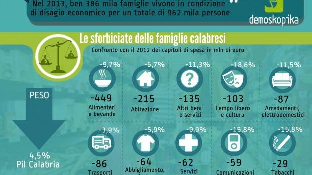 borsino famiglie calabresi, calabria, consumi, crisi, demoskopika, raffaele rio, Cosenza, Calabria, Archivio