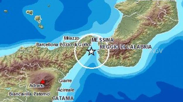 terremoto, Messina, Archivio