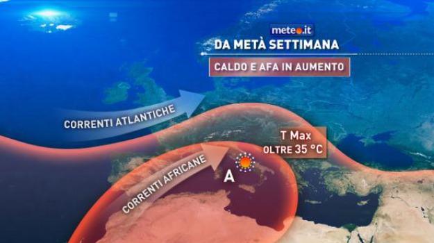 calabria, caldo africano, sicilia, Calabria, Archivio