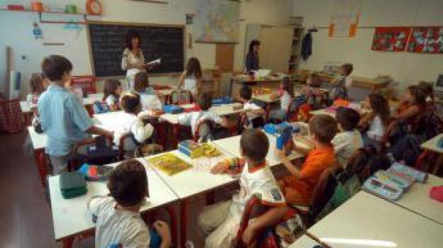 scuole, tempo libero, Sicilia, Archivio