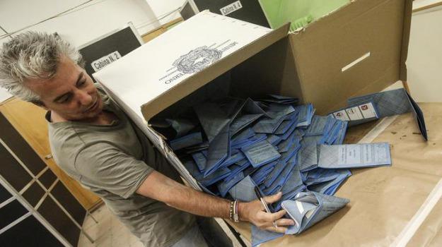 ballottaggi, Sicilia, Archivio