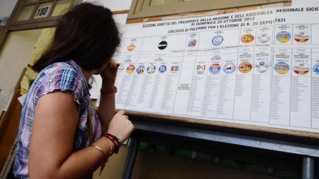 elezioni comunali, palermo, risultati, test, Sicilia, Archivio