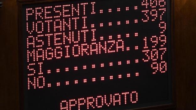 legge elettorale, Sicilia, Archivio, Cronaca