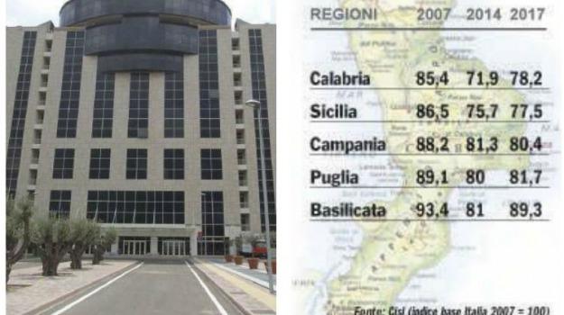calavria, cisl, report, Calabria, Archivio