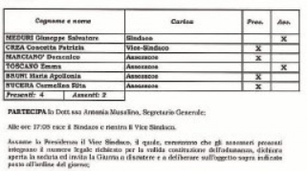 Giuseppe Salvatore Meduri, melito, Reggio, Calabria, Archivio