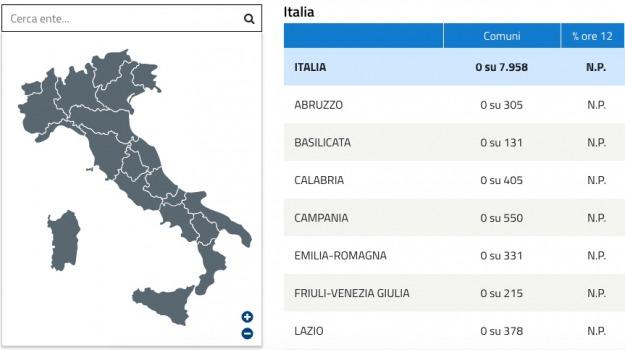 elezioni politiche 2018, risultati, scrutinio, Catanzaro, Reggio, Cosenza, Messina, Archivio, Cronaca