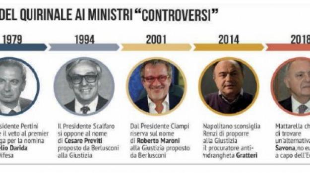 Cottarelli, governo, lega, m5s, mattarella, savona, Sicilia, Archivio, Cronaca