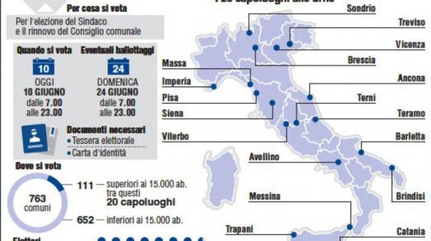 comunali, elezioni, Sicilia, Archivio, Cronaca