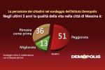 Le priorità dei cittadini per il nuovo Sindaco di Messina