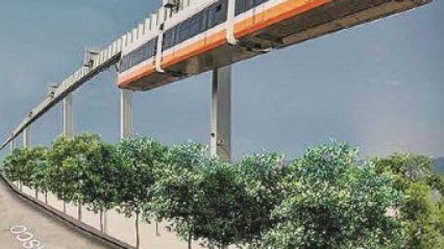 messina, tram volante, Messina, Archivio