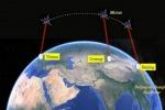 Prima videoconferenza super sicura fra due continenti (fonte: PAN Jianwei's group)
