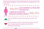 aborto, Associazione Luca Coscioni