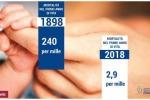 I 120 anni della societa? Italiana di pediatri , come siamo cambiati