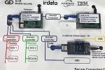 Rischio di cyber-attacchi per dispositivi medici
