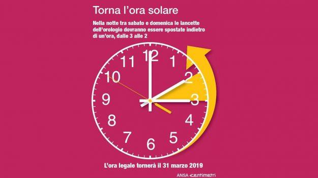 ora solare, Sicilia, Società