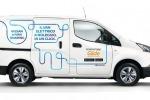 Nissan e-van sharing a Roma, per consegne a zero emissioni