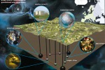 Rappresentazione grafica del progetto dell'Einstein Telescope destinato alla ricerca sulle onde gravitazionali (fonte: INFN)