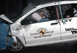 L'utilitaria Fiat bocciata negli ultimi test di Euro Ncap