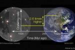 Le variazioni nell'impatto degli asteroidi sulla Luna e sulla Terra (fonte: NASA GSFC / LRO / Arizona State University; Artwork by Rebecca Ghent)