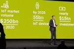 Varata al CES di Las Vegas nuova campagna IoT 'Like A Bosch'