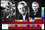 Alcune delle ricercatrici che hanno contribuito alla scoperta degli elementi della tavola periodica. Da sinistra: Lise Meitner, Ida Noddack, Marie Curie (fonti: tavola periodica, Lise Meitner e Ida Noddack: Wikipedia; Marie Curie: Henri Manuel,1874-1947)