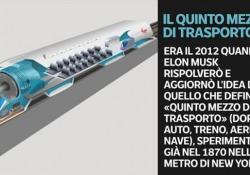 Hyperloop, tutto quello che c'è da sapere sul treno supersonico a levitazione magnetica Nato da un'idea ottocentesca rispolverata da Elon Musk, è 10 volte più sicuro di un aereo e 4 volte più rapido di un Frecciarossa - Corriere Tv