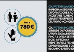 Le famiglie beneficiarie del sussidio sono stimate in 1,7 milioni, circa 300 mila in più rispetto alle precedenti previsioni, portando il totale degli individui coinvolti a 4,9 milioni