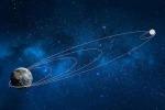 Rappresentazione grafica delle orbite previste nella missione Beresheet (fonte: SpaceIL)