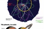 L'orbita del Pianeta 9 (giallo) e degli oggetti della fascia di Kuiper da lui influenzati (viola) (fonte: James Tuttle Keane/Caltech)
