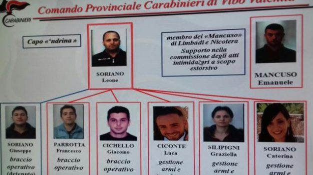 clan soriano processo, Catanzaro, Calabria, Cronaca