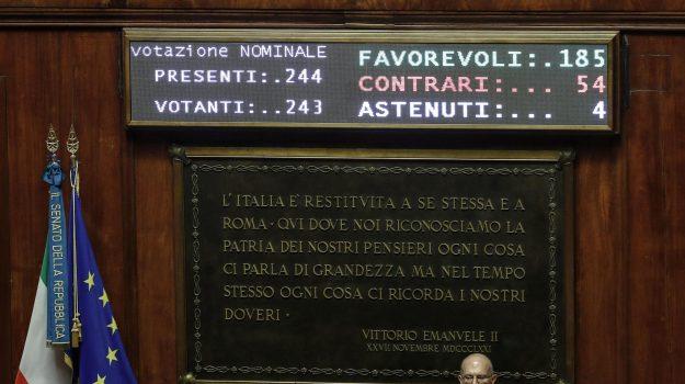 forza italia, governo, taglio parlamentari, Elisabetta Casellati, Gaetano Quagliariello, Luigi Di Maio, roberto calderoli, Sicilia, Politica