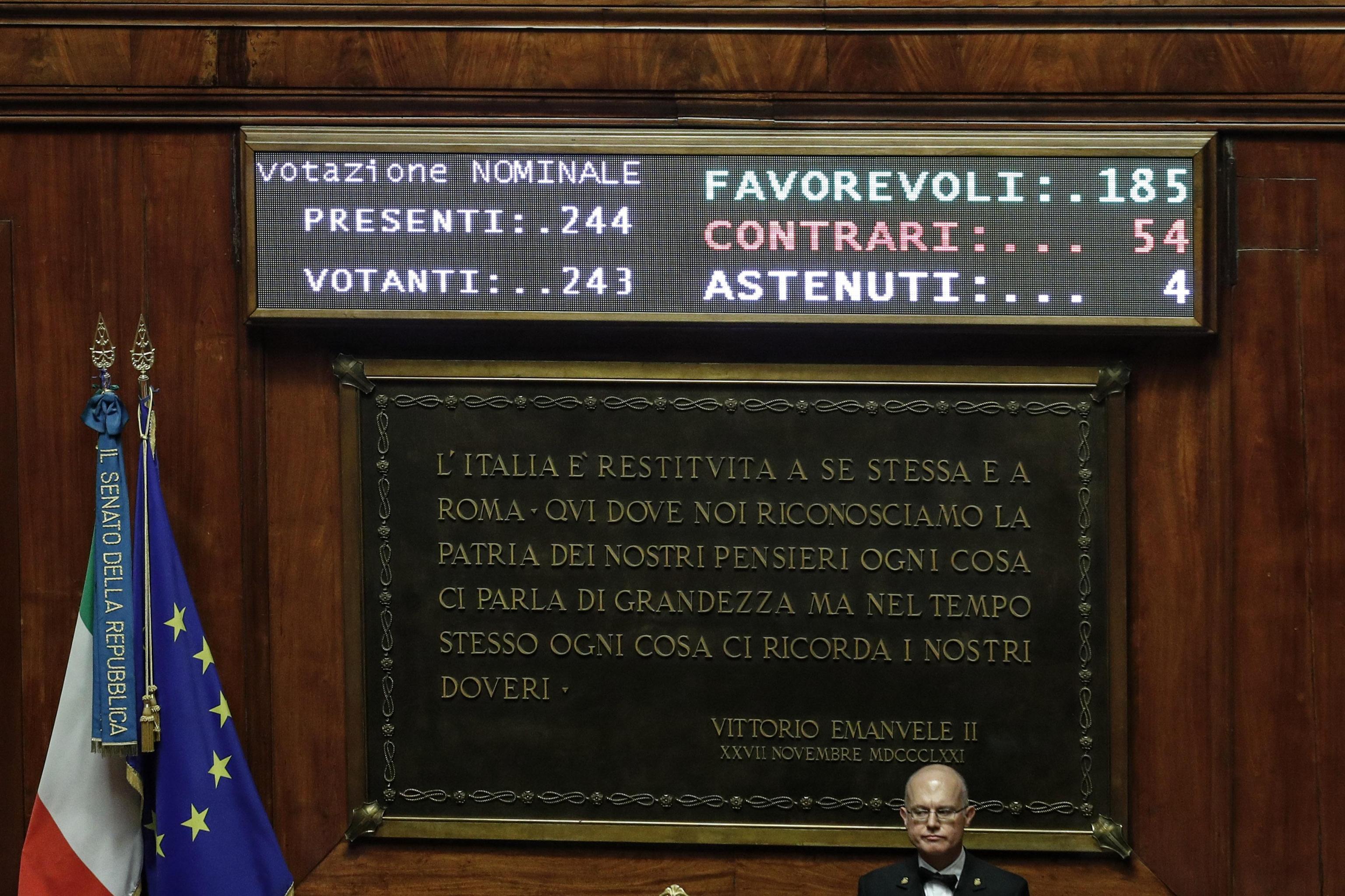 Taglio dei parlamentari primo ok del senato fi fdi for Numero parlamentari pd