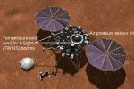 Rappresentazione grafica del lander Insight. Sono indicati i suoi sensori che lo rendono la stazione meteo più precisa di Marte (fonte: NASA/JPL-Caltech)