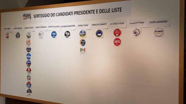cosenza, elezioni provinciali, presentazione liste, Franco Iacucci, Cosenza, Calabria, Politica