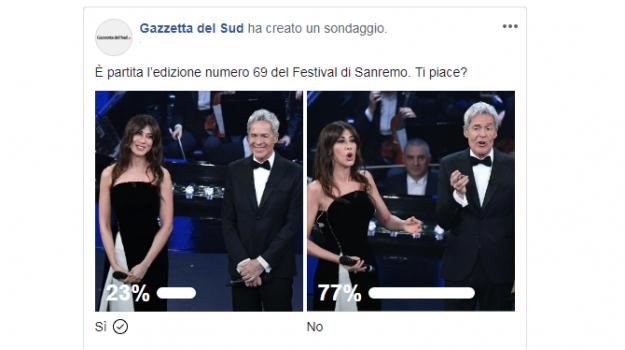 prima puntata sanremo, sanremo 2019, sondaggio sanremo, Sicilia, Sanremo