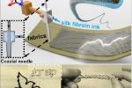 Il metodo di stampa dei circuiti elettronici (fonte:Yingying Zhang/Matter)