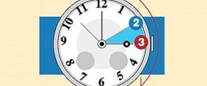 Domenica torna l'ora legale: lancette avanti di un'ora