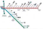 Metropiana, ecco il futuro delle Linee Taurensi