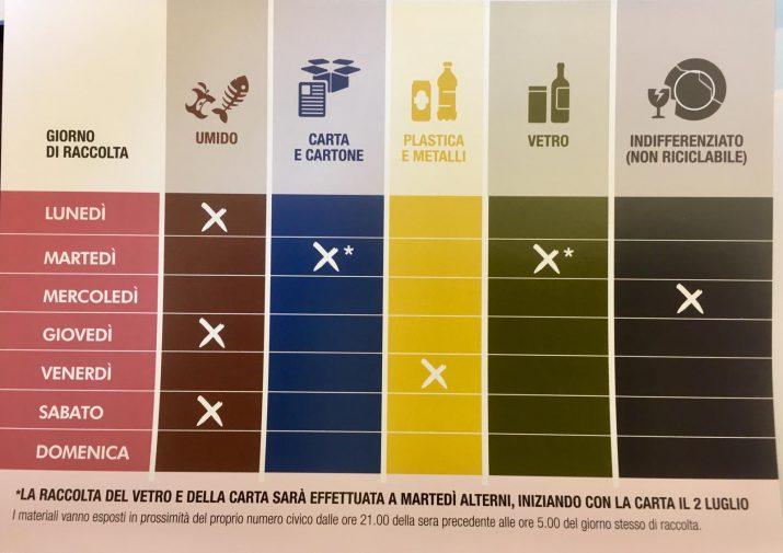 Calendario Raccolta Differenziata Sanremo.Differenziata A Messina Tutto Pronto Ecco Le Regole Del